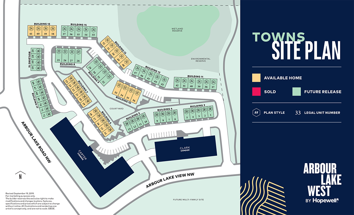 Towns Phase Map